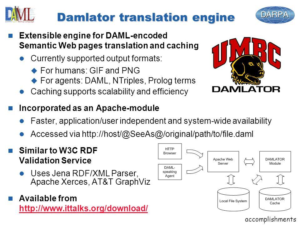 DAMLator examples http://daml.umbc.edu/dmldemo/Profile1.daml l Original file http://daml.umbc.edu/@daml@/dmldemo/Profile1.daml l Just the DAML markup http://daml.umbc.edu/@xsb@/dmldemo/Profile1.daml l XSB/Prolog terms for triples http://daml.umbc.edu/@gif@/dmldemo/Profile1.daml l Gif of rdf graph, generated with GraphViz http://daml.umbc.edu/@png@/dmldemo/Profile1.daml l Png of rdf graph, generated with GraphViz http://daml.umbc.edu/@ntriples@/dmldemo/Profile1.daml l Rdf in ntriple format