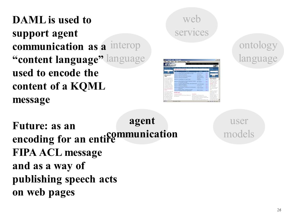 26 ontology language user models interop language agent communication web services DAML is used to support agent communication as a content language used to encode the content of a KQML message Future: as an encoding for an entire FIPA ACL message and as a way of publishing speech acts on web pages