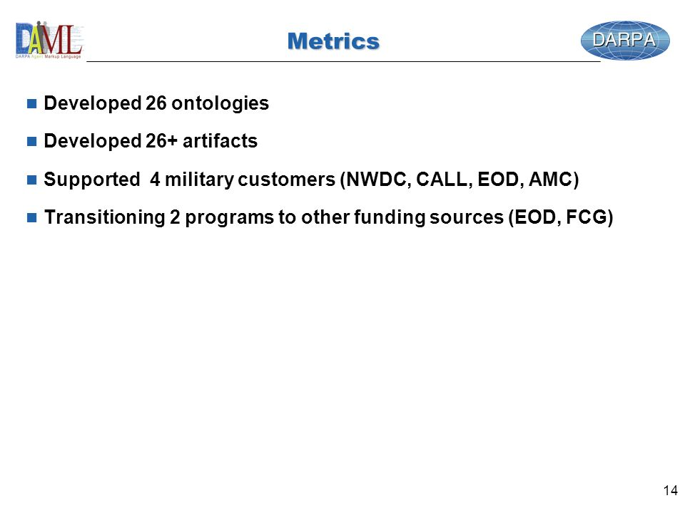 14 Metrics n Developed 26 ontologies n Developed 26+ artifacts n Supported 4 military customers (NWDC, CALL, EOD, AMC) n Transitioning 2 programs to other funding sources (EOD, FCG)