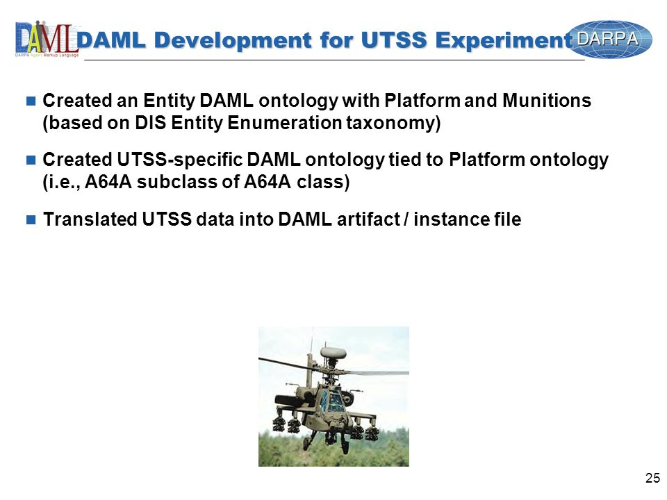 25 DAML Development for UTSS Experiment n Created an Entity DAML ontology with Platform and Munitions (based on DIS Entity Enumeration taxonomy) n Created UTSS-specific DAML ontology tied to Platform ontology (i.e., A64A subclass of A64A class) n Translated UTSS data into DAML artifact / instance file