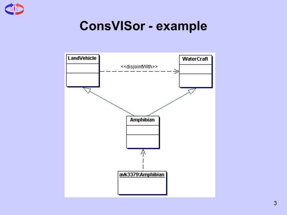 3 ConsVISor - example
