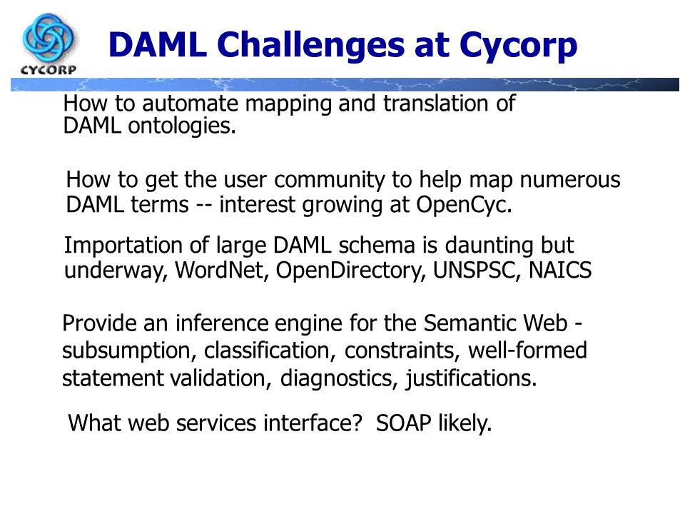 DAML Challenges at Cycorp How to automate mapping and translation of DAML ontologies. How to get the user community to help map numerous DAML terms --