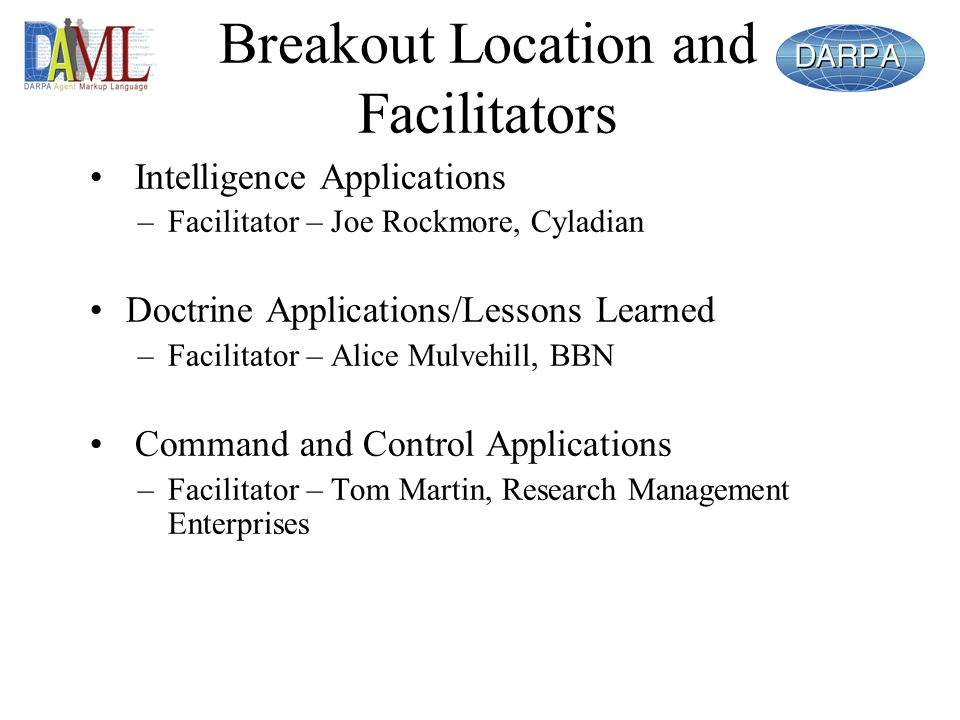 Breakout Location and Facilitators Intelligence Applications –Facilitator – Joe Rockmore, Cyladian Doctrine Applications/Lessons Learned –Facilitator – Alice Mulvehill, BBN Command and Control Applications –Facilitator – Tom Martin, Research Management Enterprises