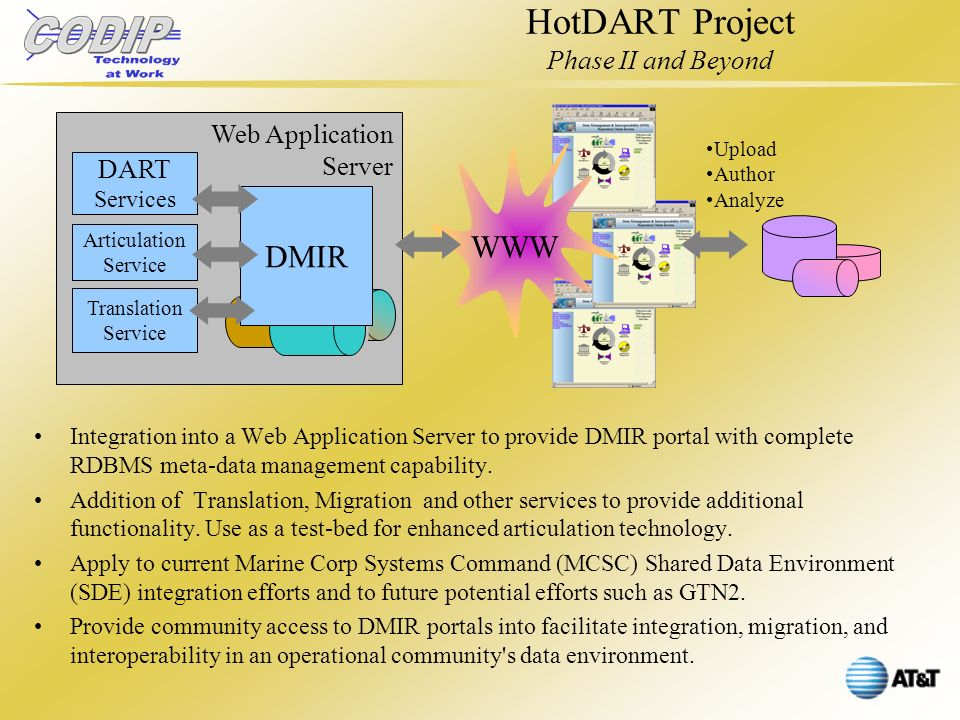 HotDART Project Phase II and Beyond Integration into a Web Application Server to provide DMIR portal with complete RDBMS meta-data management capability.