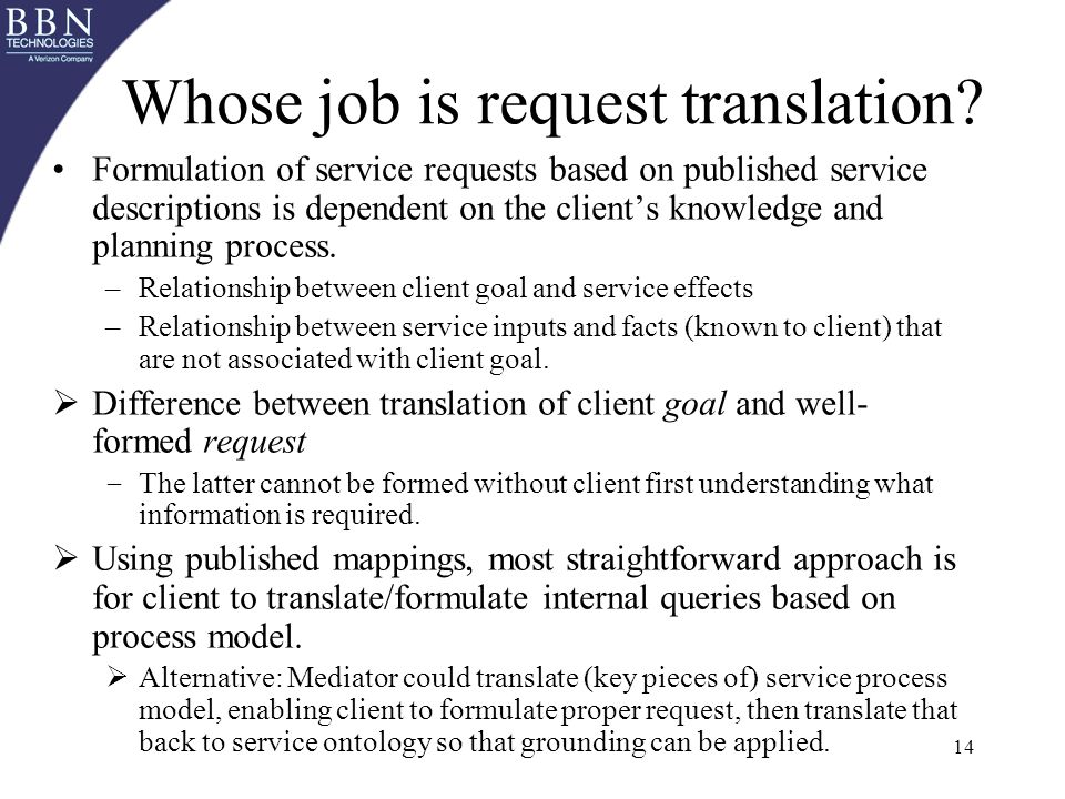 14 Whose job is request translation.