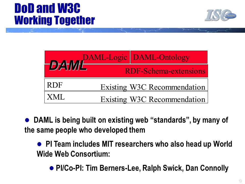 13 DoD and W3C Working Together DAML is being built on existing web standards, by many of the same people who developed them PI Team includes MIT researchers who also head up World Wide Web Consortium: PI/Co-PI: Tim Berners-Lee, Ralph Swick, Dan Connolly XML Existing W3C Recommendation RDF Existing W3C Recommendation RDF-Schema-extensions DAML-Ontology DAML-Logic DAML