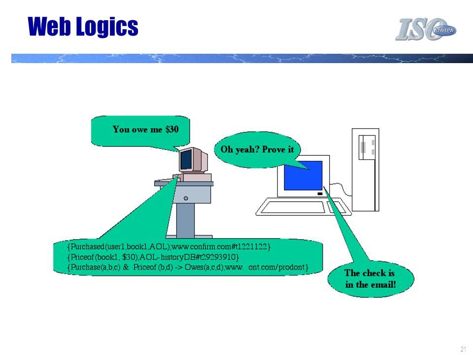 21 Web Logics