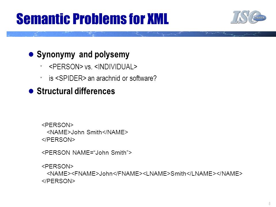 8 Semantic Problems for XML Synonymy and polysemy * vs.