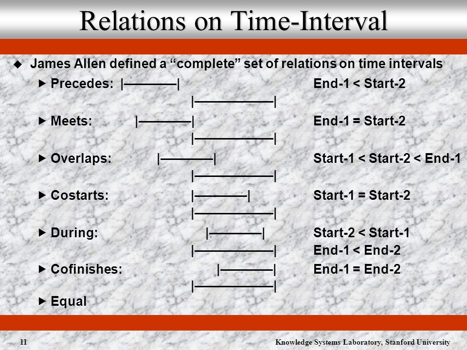 Knowledge Systems Laboratory, Stanford University11 Relations on Time-Interval James Allen defined a complete set of relations on time intervals Precedes: ||End-1 < Start-2 || Meets: ||End-1 = Start-2 || Overlaps: ||Start-1 < Start-2 < End-1 || Costarts:||Start-1 = Start-2 || During: ||Start-2 < Start-1 ||End-1 < End-2 Cofinishes:||End-1 = End-2 || Equal