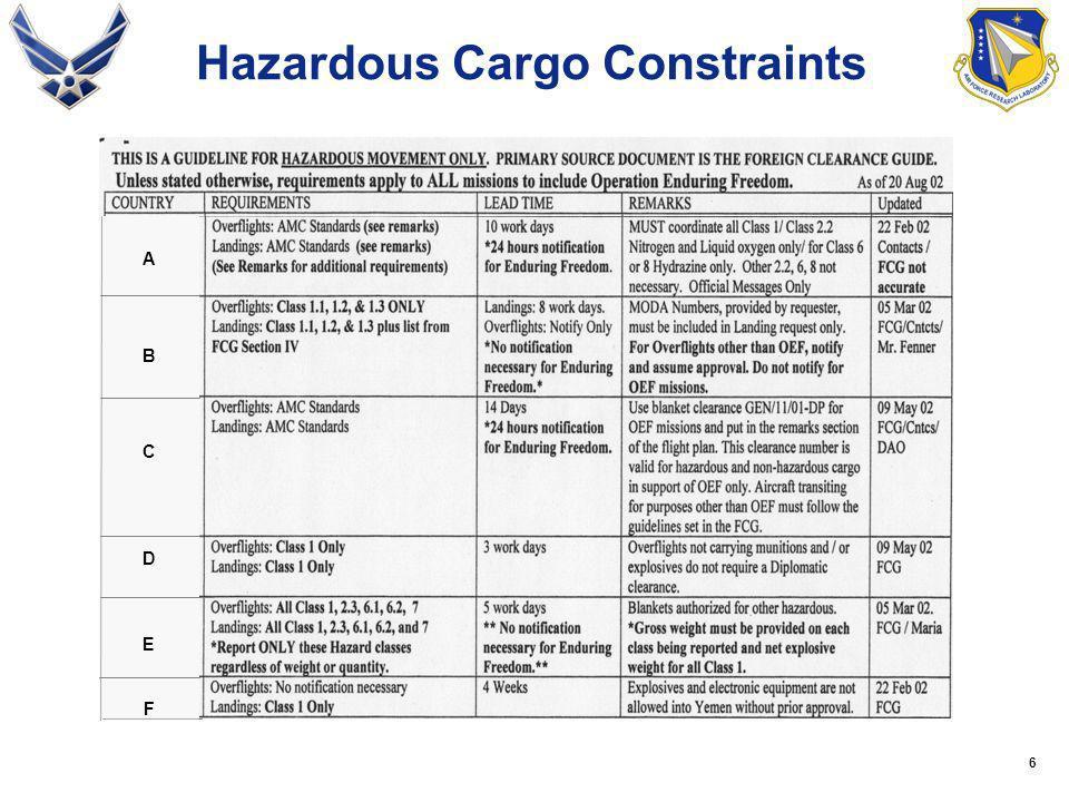 6 Hazardous Cargo Constraints ABCDEFABCDEF