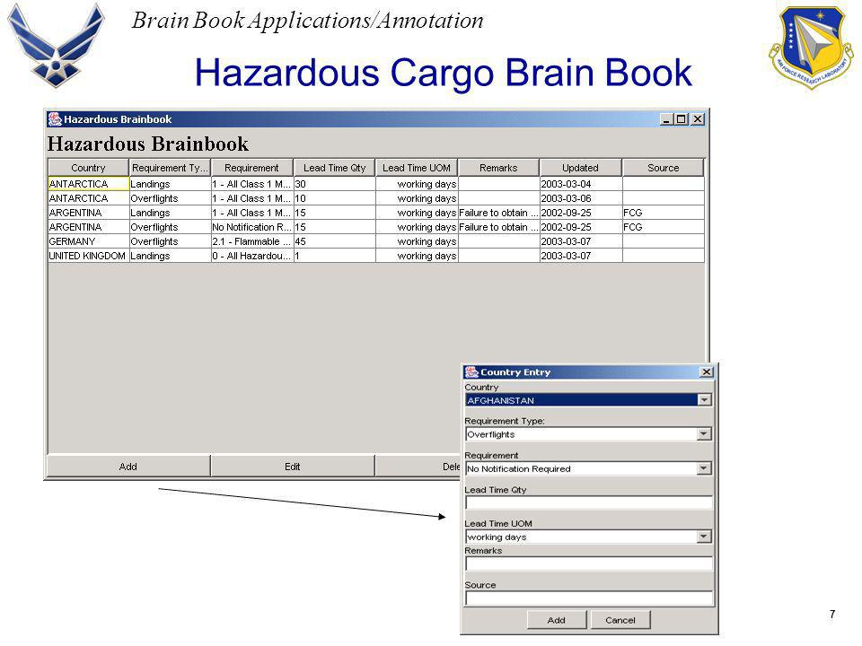 7 Brain Book Applications/Annotation Hazardous Cargo Brain Book