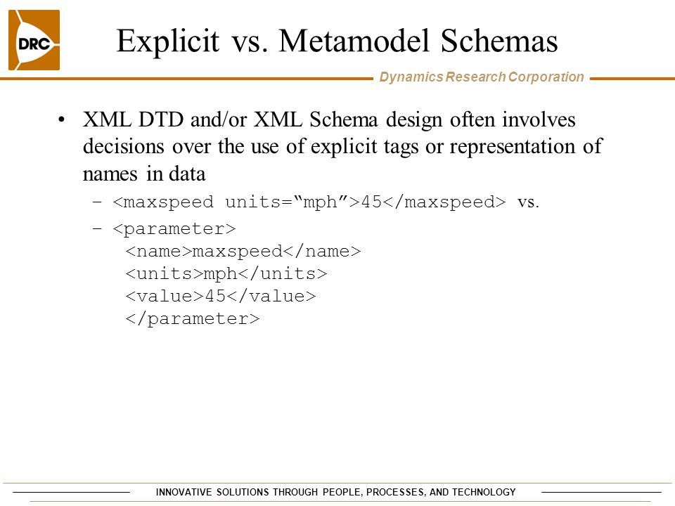 INNOVATIVE SOLUTIONS THROUGH PEOPLE, PROCESSES, AND TECHNOLOGY Dynamics Research Corporation Explicit vs. Metamodel Schemas XML DTD and/or XML Schema