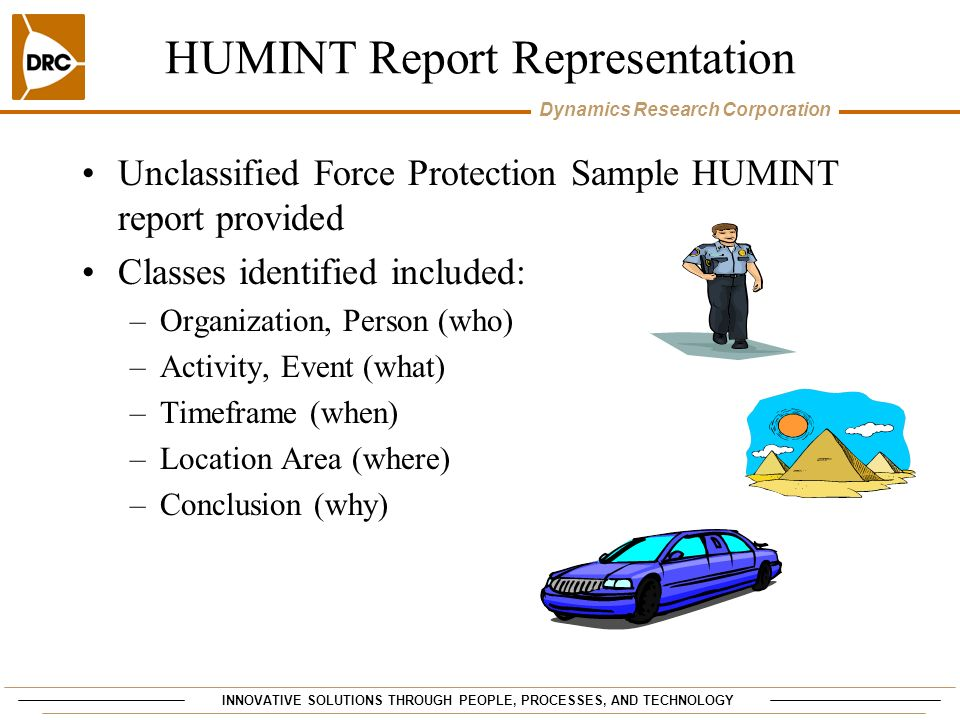 INNOVATIVE SOLUTIONS THROUGH PEOPLE, PROCESSES, AND TECHNOLOGY Dynamics Research Corporation HUMINT Report Representation Unclassified Force Protectio