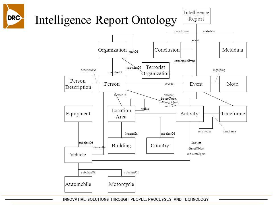 Intelligence Report Ontology Event Location Area TimeframeActivityEquipment Organization Person Description Note Intelligence Report Conclusion Buildi