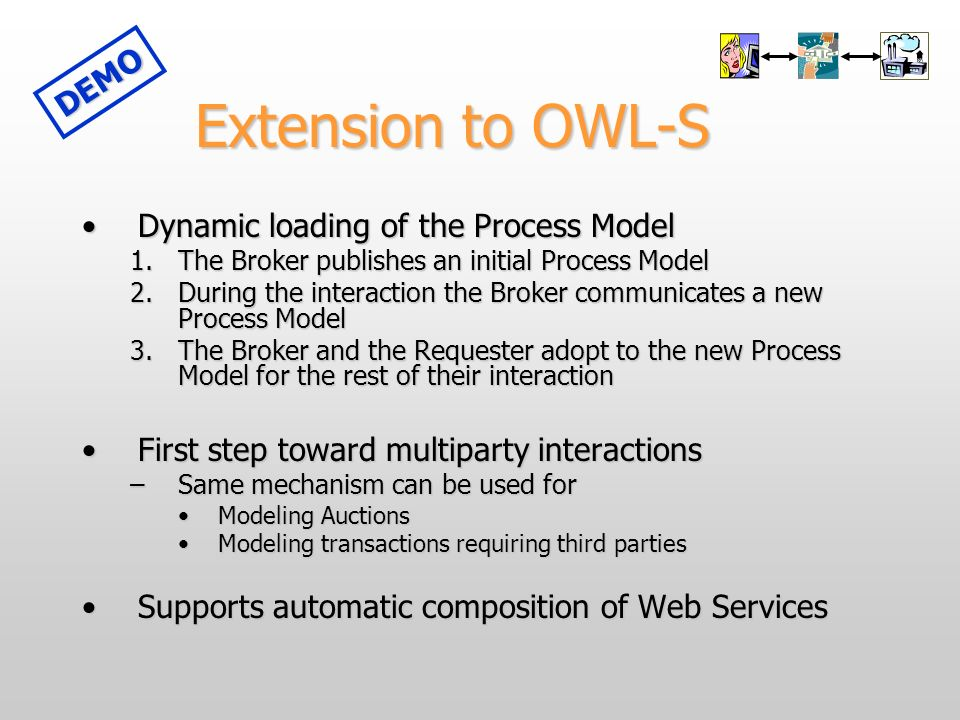 Extension to OWL-S Dynamic loading of the Process ModelDynamic loading of the Process Model 1.The Broker publishes an initial Process Model 2.During the interaction the Broker communicates a new Process Model 3.The Broker and the Requester adopt to the new Process Model for the rest of their interaction First step toward multiparty interactionsFirst step toward multiparty interactions –Same mechanism can be used for Modeling AuctionsModeling Auctions Modeling transactions requiring third partiesModeling transactions requiring third parties Supports automatic composition of Web ServicesSupports automatic composition of Web Services DEMO