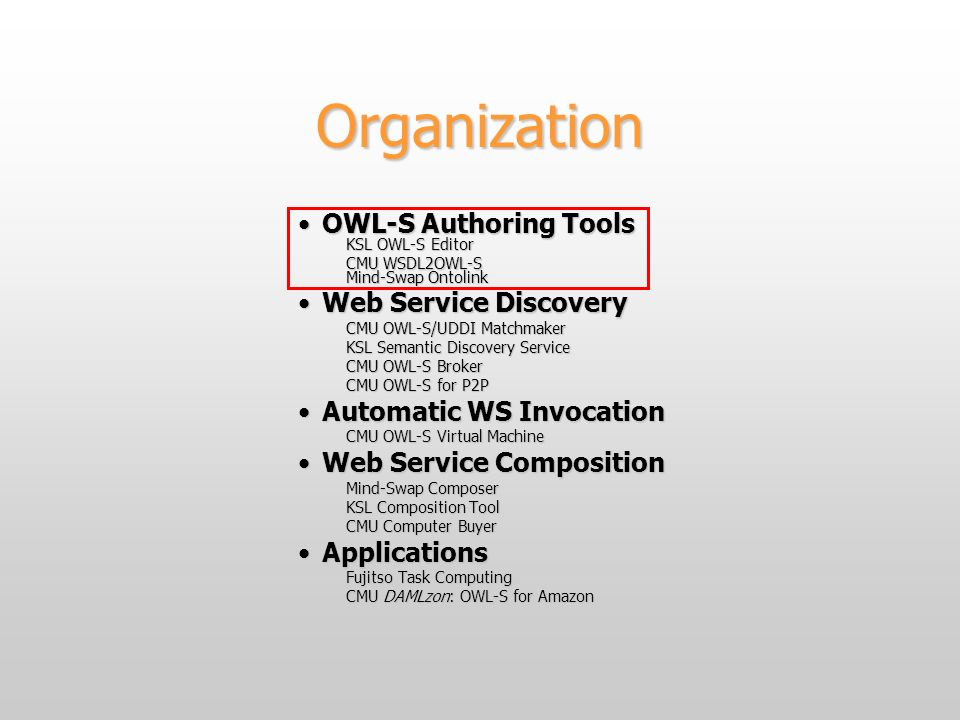 Organization OWL-S Authoring ToolsOWL-S Authoring Tools KSL OWL-S Editor CMU WSDL2OWL-S Mind-Swap Ontolink Web Service DiscoveryWeb Service Discovery