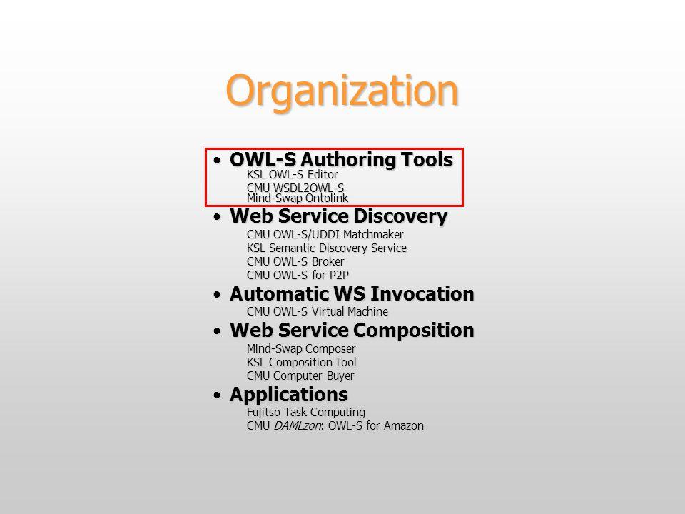 Organization OWL-S Authoring ToolsOWL-S Authoring Tools KSL OWL-S Editor CMU WSDL2OWL-S Mind-Swap Ontolink Web Service DiscoveryWeb Service Discovery CMU OWL-S/UDDI Matchmaker KSL Semantic Discovery Service CMU OWL-S Broker CMU OWL-S for P2P Automatic WS InvocationAutomatic WS Invocation CMU OWL-S Virtual Machine Web Service CompositionWeb Service Composition Mind-Swap Composer KSL Composition Tool CMU Computer Buyer ApplicationsApplications Fujitso Task Computing CMU DAMLzon: OWL-S for Amazon