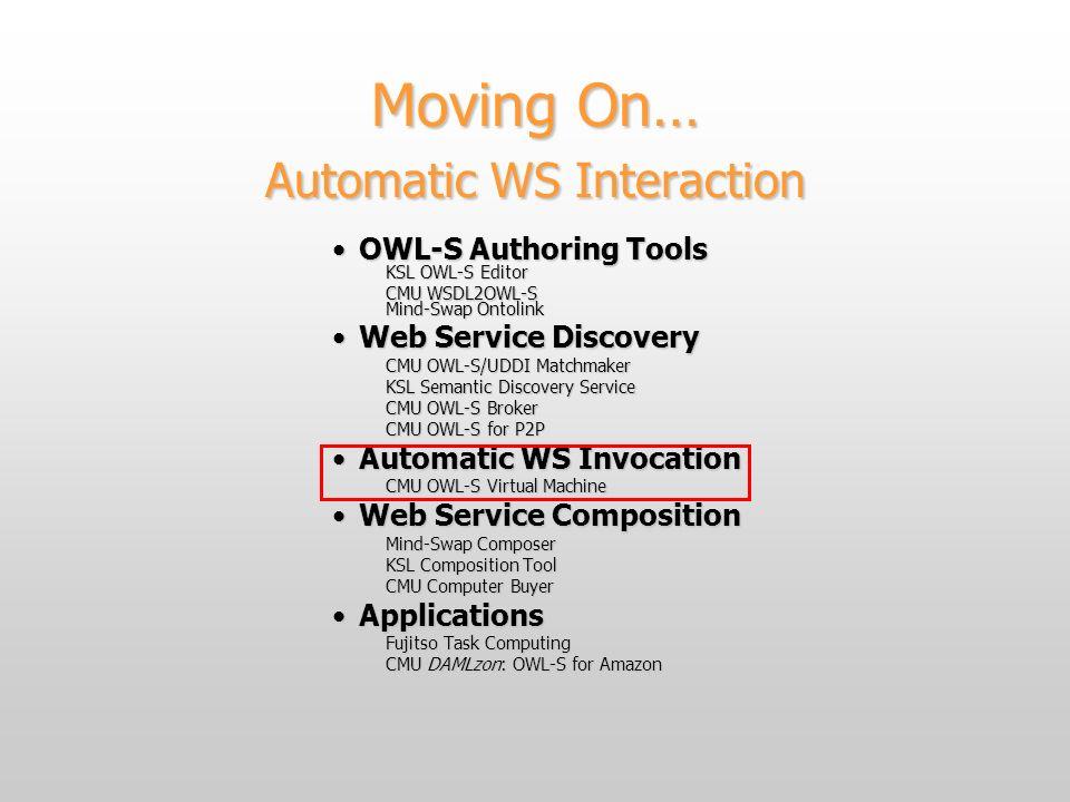 Moving On… Automatic WS Interaction OWL-S Authoring ToolsOWL-S Authoring Tools KSL OWL-S Editor CMU WSDL2OWL-S Mind-Swap Ontolink Web Service DiscoveryWeb Service Discovery CMU OWL-S/UDDI Matchmaker KSL Semantic Discovery Service CMU OWL-S Broker CMU OWL-S for P2P Automatic WS InvocationAutomatic WS Invocation CMU OWL-S Virtual Machine Web Service CompositionWeb Service Composition Mind-Swap Composer KSL Composition Tool CMU Computer Buyer ApplicationsApplications Fujitso Task Computing CMU DAMLzon: OWL-S for Amazon