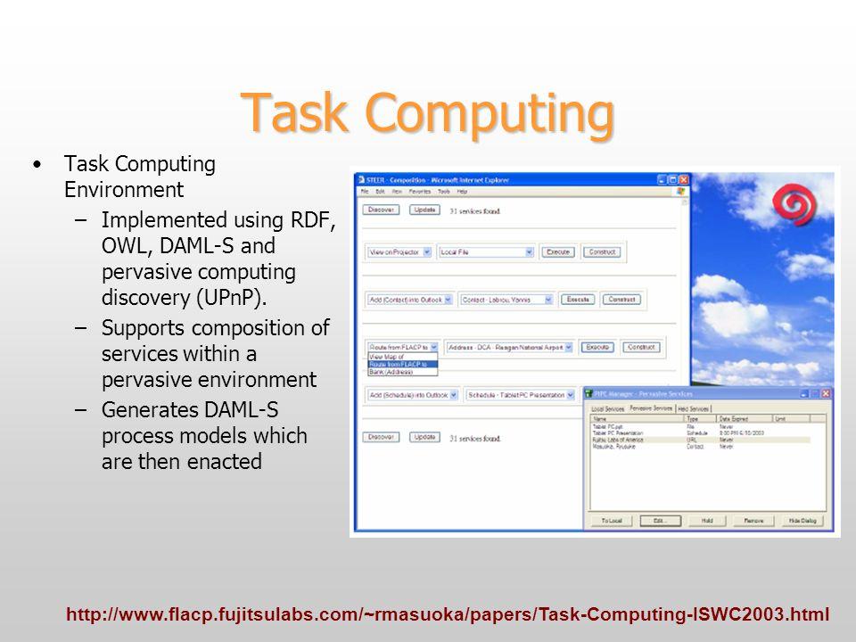 Task Computing http://www.flacp.fujitsulabs.com/~rmasuoka/papers/Task-Computing-ISWC2003.html Task Computing Environment –Implemented using RDF, OWL, DAML-S and pervasive computing discovery (UPnP).