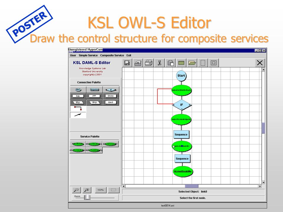 KSL OWL-S Editor Draw the control structure for composite services POSTER