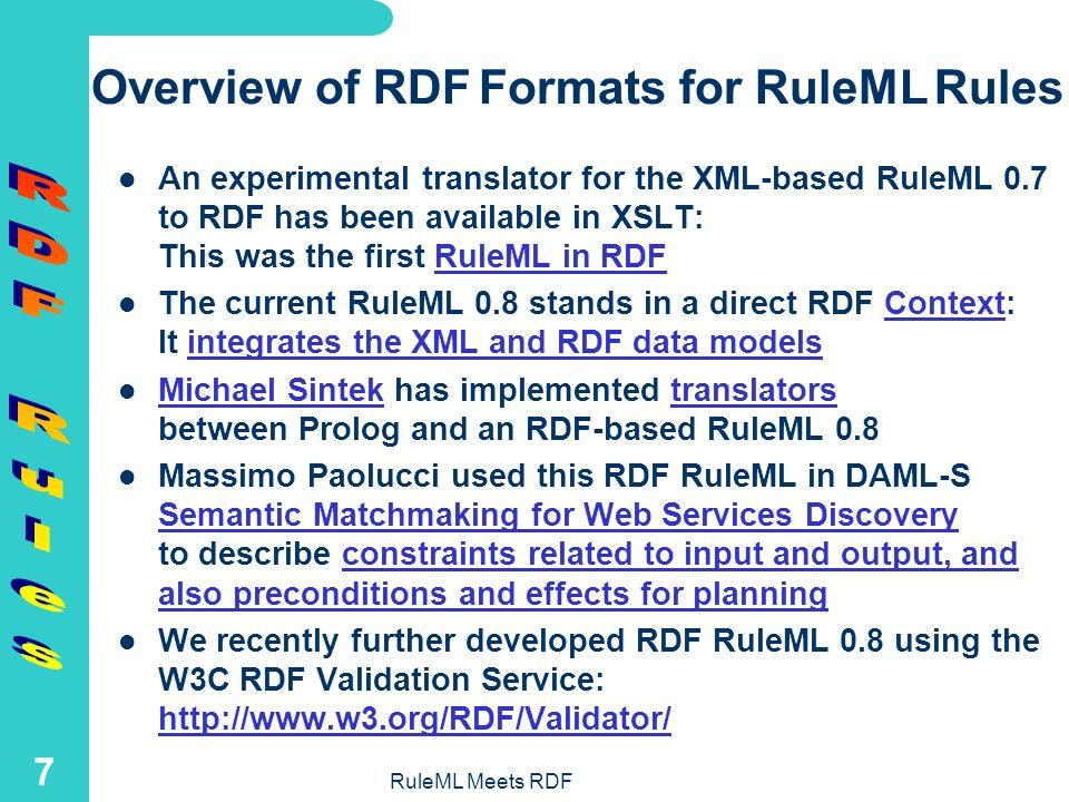 RuleML Meets RDF 6 The Module Hierarchy of RuleML DTDs urc-bin-data-ground-fact urc-bin-data-ground-log urc-bin-datalog bin-datalogurc-datalog ur-data