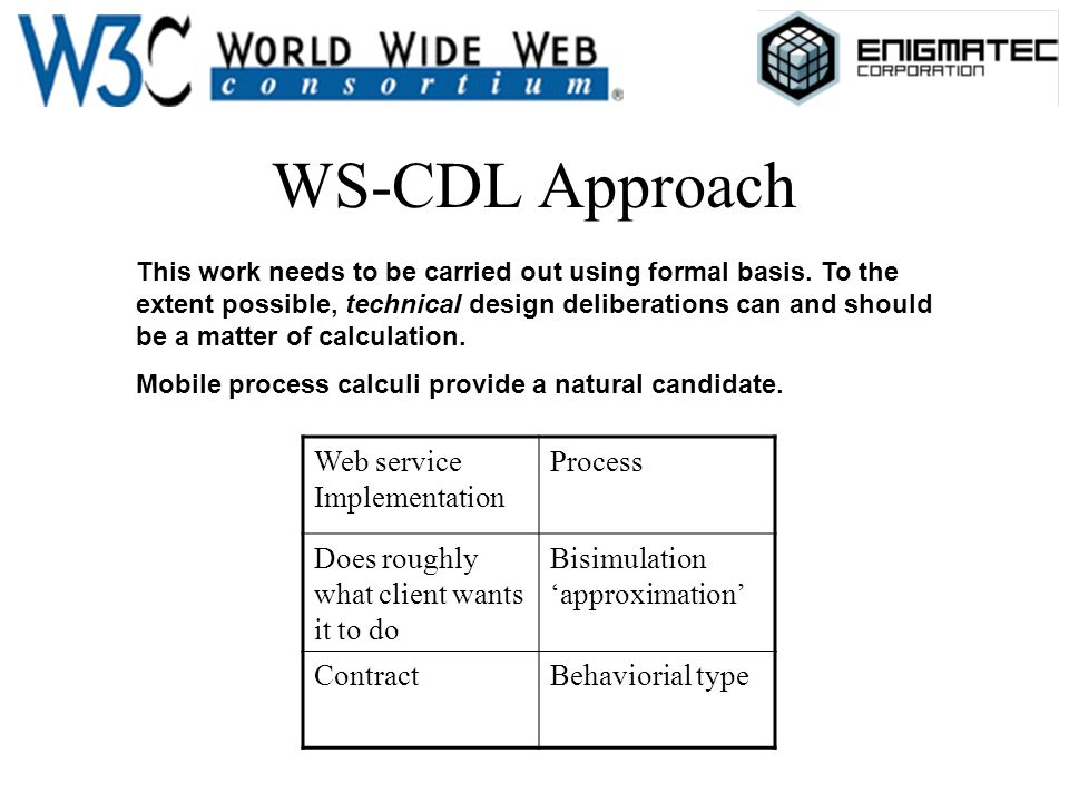 WS-CDL Approach Web service Implementation Process Does roughly what client wants it to do Bisimulation approximation ContractBehaviorial type This wo