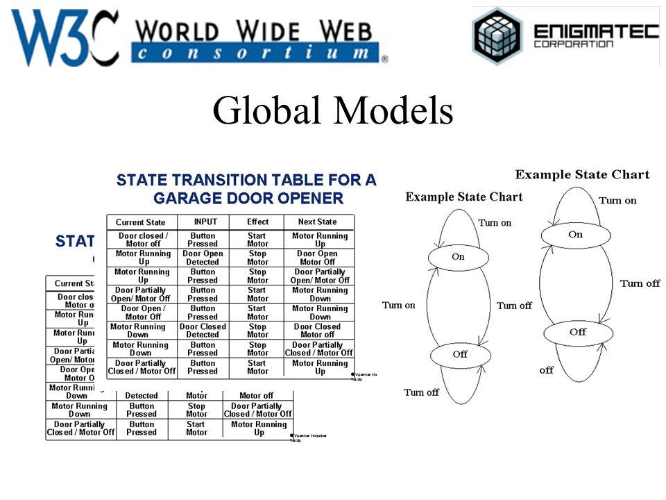 Global Models