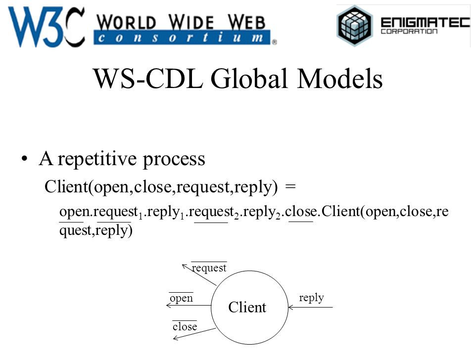 WS-CDL Global Models A repetitive process Client(open,close,request,reply) = open.request 1.reply 1.request 2.reply 2.close.Client(open,close,re quest,reply) Client open close request reply