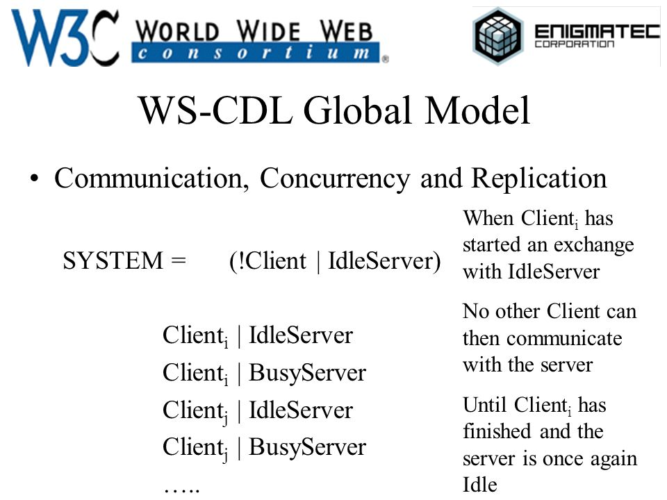WS-CDL Global Model Communication, Concurrency and Replication SYSTEM = (!Client | IdleServer) Client i | IdleServer Client i | BusyServer Client j |