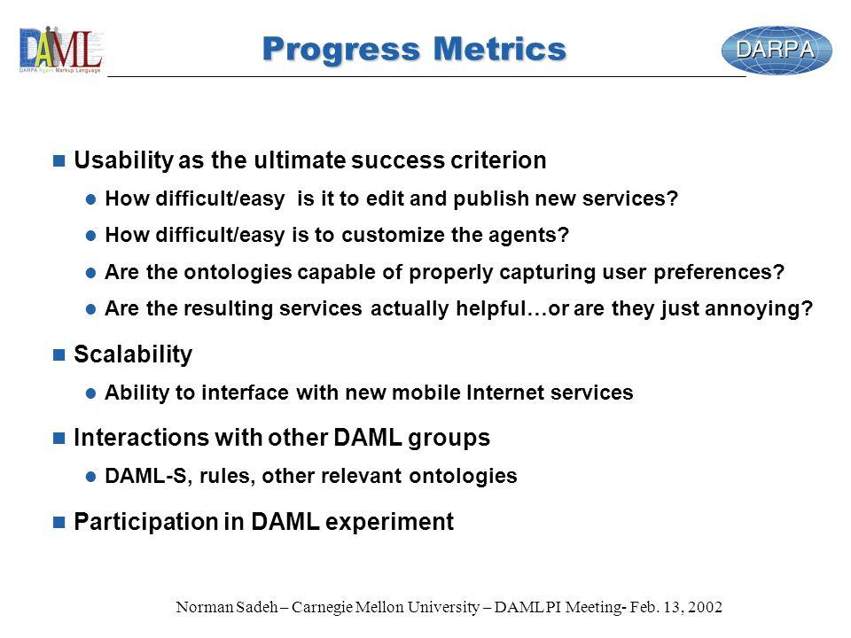 Norman Sadeh – Carnegie Mellon University – DAML PI Meeting- Feb. 13, 2002 Progress Metrics n Usability as the ultimate success criterion l How diffic