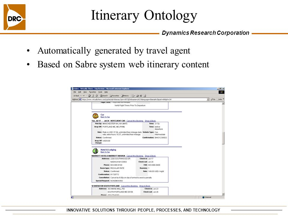INNOVATIVE SOLUTIONS THROUGH PEOPLE, PROCESSES, AND TECHNOLOGY Dynamics Research Corporation Itinerary Ontology Automatically generated by travel agent Based on Sabre system web itinerary content