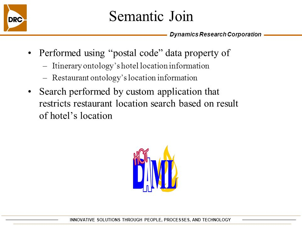 INNOVATIVE SOLUTIONS THROUGH PEOPLE, PROCESSES, AND TECHNOLOGY Dynamics Research Corporation Semantic Join Performed using postal code data property of –Itinerary ontologys hotel location information –Restaurant ontologys location information Search performed by custom application that restricts restaurant location search based on result of hotels location