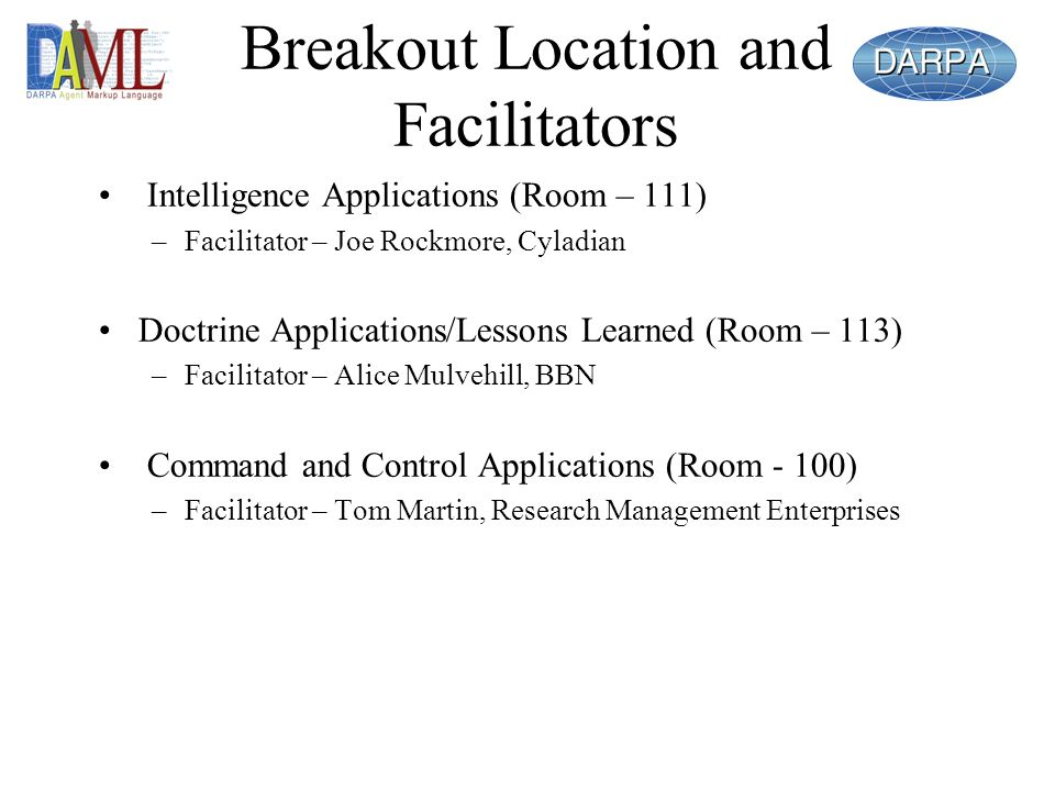 Breakout Location and Facilitators Intelligence Applications (Room – 111) –Facilitator – Joe Rockmore, Cyladian Doctrine Applications/Lessons Learned