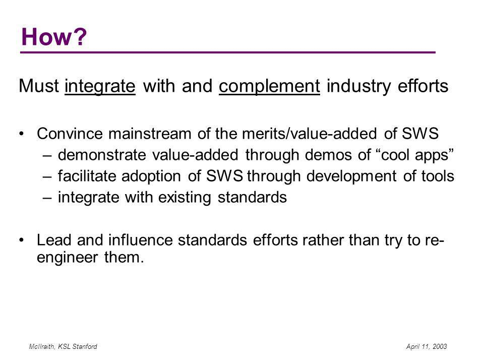 McIlraith, KSL Stanford April 11, 2003 How? Must integrate with and complement industry efforts Convince mainstream of the merits/value-added of SWS –
