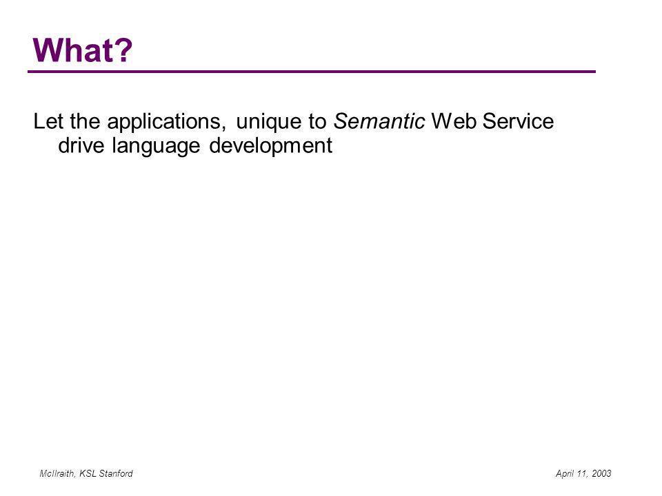 McIlraith, KSL Stanford April 11, 2003 What? Let the applications, unique to Semantic Web Service drive language development