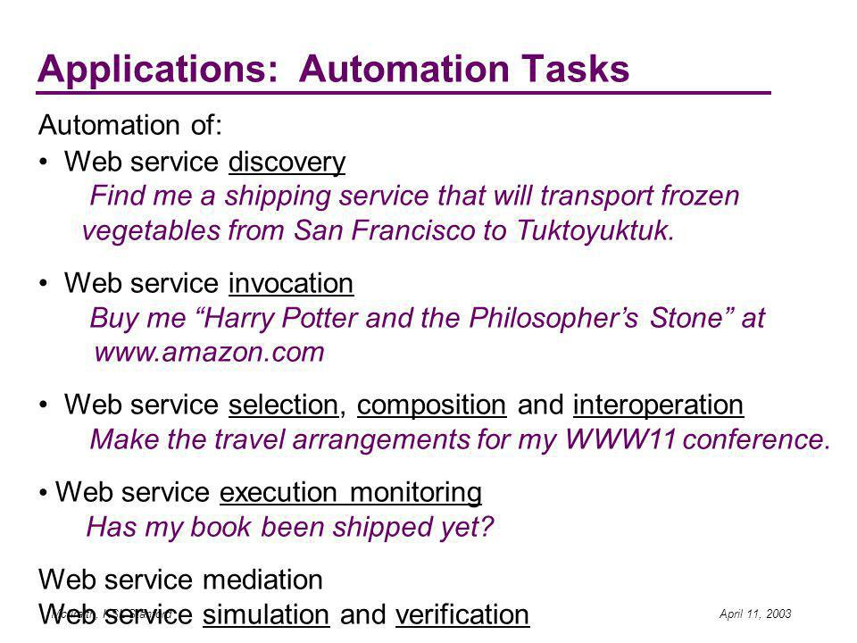 McIlraith, KSL Stanford April 11, 2003 Applications: Automation Tasks Automation of: Web service discovery Find me a shipping service that will transport frozen vegetables from San Francisco to Tuktoyuktuk.