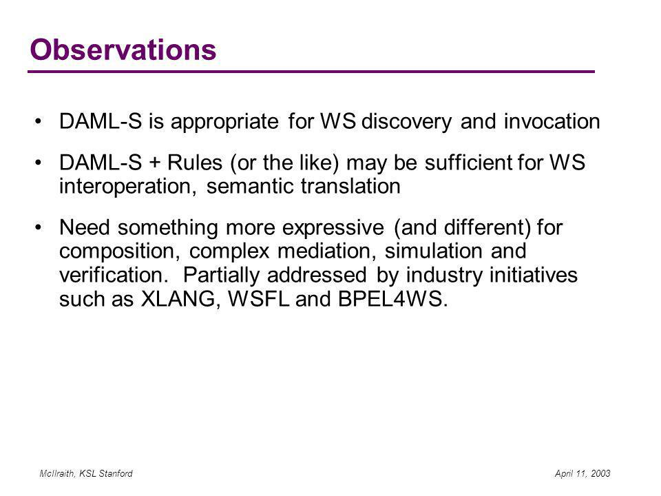 McIlraith, KSL Stanford April 11, 2003 Observations DAML-S is appropriate for WS discovery and invocation DAML-S + Rules (or the like) may be sufficient for WS interoperation, semantic translation Need something more expressive (and different) for composition, complex mediation, simulation and verification.