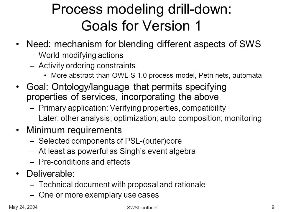 May 24, 2004 SWSL outbrief 9 Process modeling drill-down: Goals for Version 1 Need: mechanism for blending different aspects of SWS –World-modifying actions –Activity ordering constraints More abstract than OWL-S 1.0 process model, Petri nets, automata Goal: Ontology/language that permits specifying properties of services, incorporating the above –Primary application: Verifying properties, compatibility –Later: other analysis; optimization; auto-composition; monitoring Minimum requirements –Selected components of PSL-(outer)core –At least as powerful as Singhs event algebra –Pre-conditions and effects Deliverable: –Technical document with proposal and rationale –One or more exemplary use cases