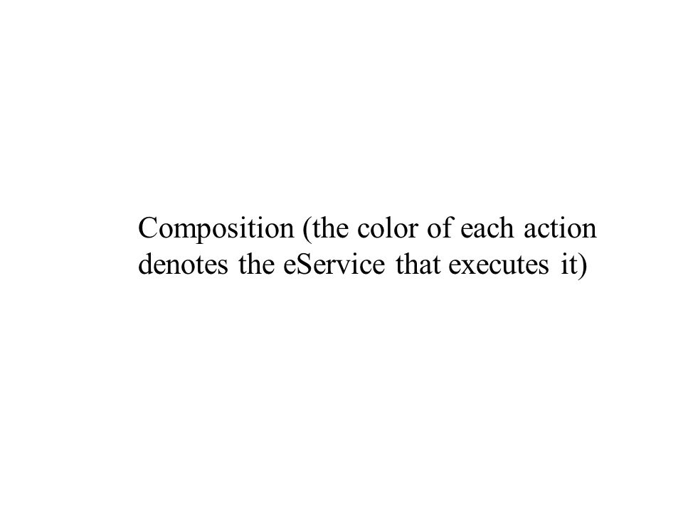 Composition (the color of each action denotes the eService that executes it)