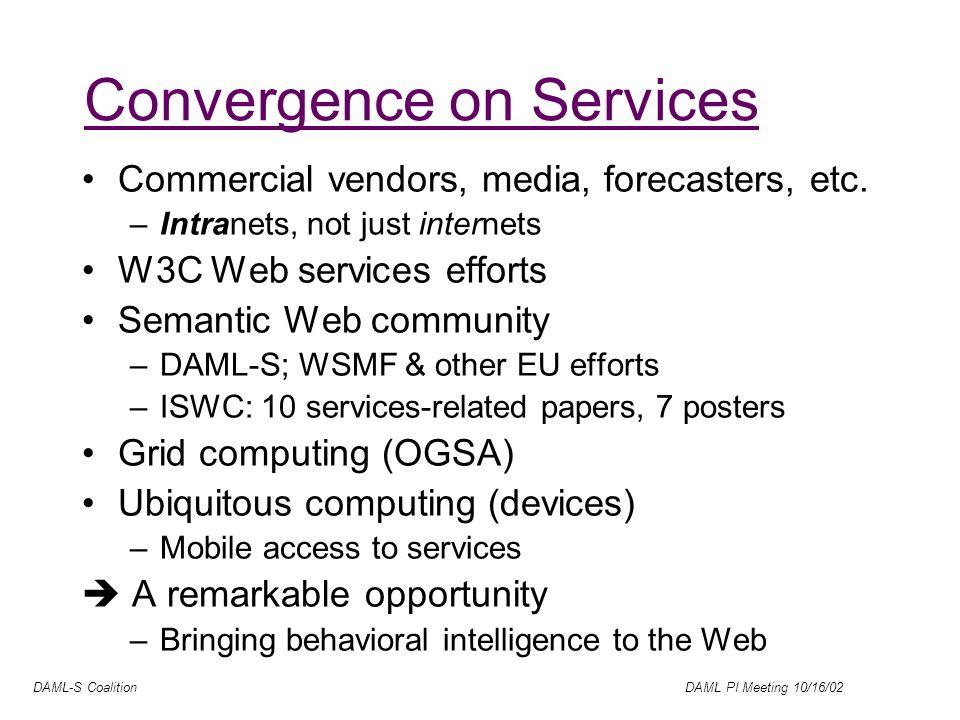 DAML-S Coalition DAML PI Meeting 10/16/02 Service Model / Process Model