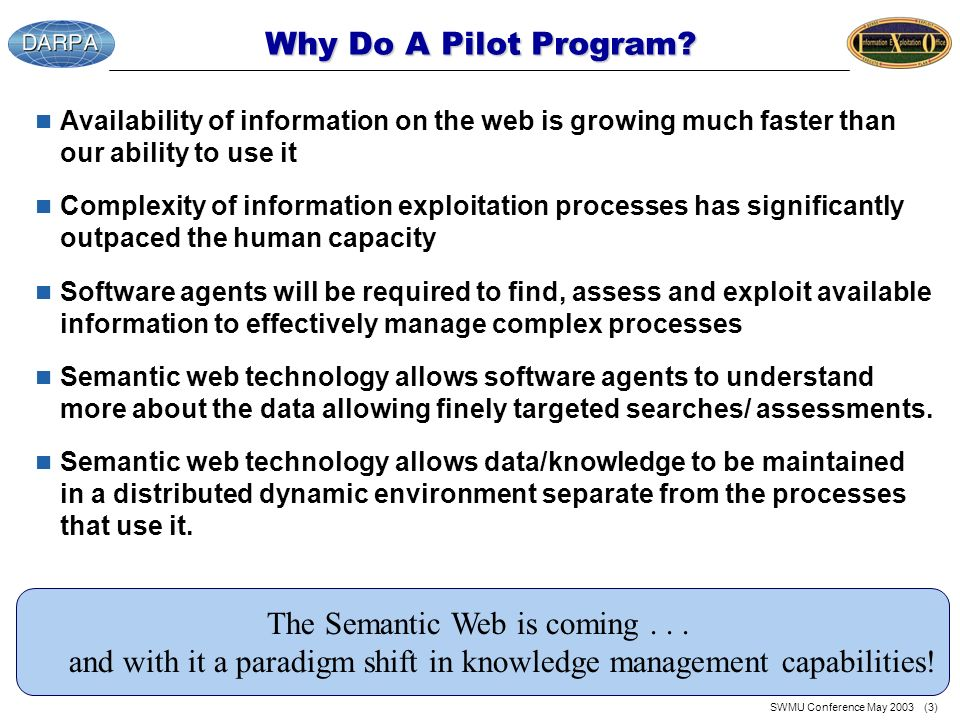 SWMU Conference May 2003 (4) Pilot Program Elements n Candidate pilot programs for leveraging Semantic Web technologies will be characterized by information / knowledge management requirements that go beyond off-the-shelf solutions; and include some or all of the following : l Ability to integrate information across multiple distributed data sources l Ability to quickly build and manage tailored, semantically rich knowledge bases l Ability to quickly and efficiently drill down through massive data sources l Ability to traverse data sources by analyzing statements about statements l Ability to infer non-specified information from specified information l Ability to translate information instances and context across multiple data sources and knowledge bases l Ability to easily and quickly monitor, integrate and exploit new data sources as they become available anywhere on the web