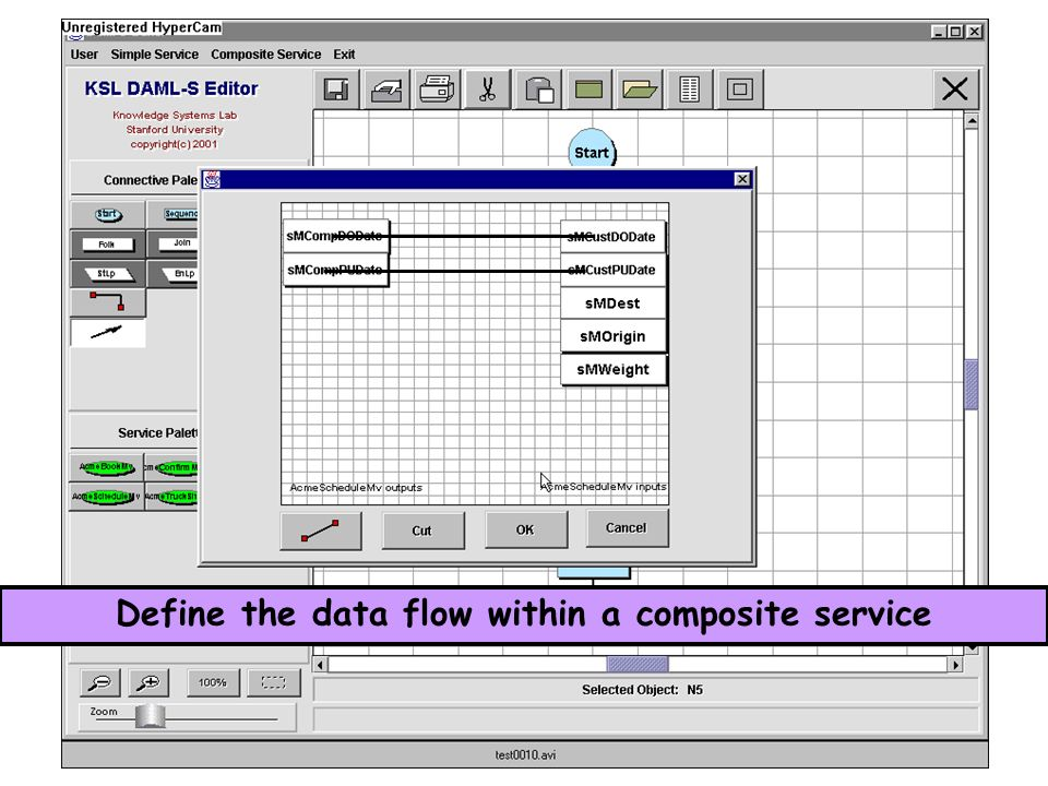 Define the data flow within a composite service
