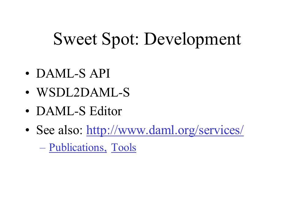 Sweet Spot: Development DAML-S API WSDL2DAML-S DAML-S Editor See also: http://www.daml.org/services/http://www.daml.org/services/ –Publications, Tools