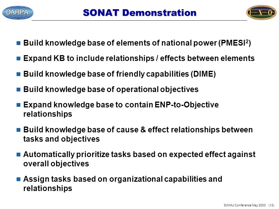 SWMU Conference May 2003 (13) SONAT Demonstration n Build knowledge base of elements of national power (PMESI 2 ) n Expand KB to include relationships / effects between elements n Build knowledge base of friendly capabilities (DIME) n Build knowledge base of operational objectives n Expand knowledge base to contain ENP-to-Objective relationships n Build knowledge base of cause & effect relationships between tasks and objectives n Automatically prioritize tasks based on expected effect against overall objectives n Assign tasks based on organizational capabilities and relationships