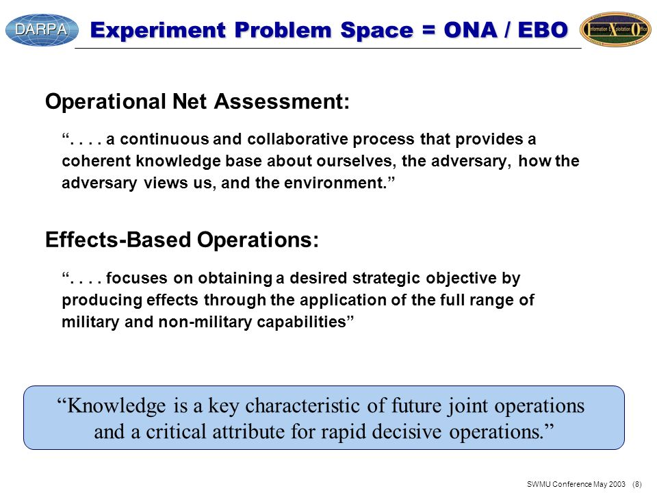 SWMU Conference May 2003 (8) Experiment Problem Space = ONA / EBO Operational Net Assessment:....