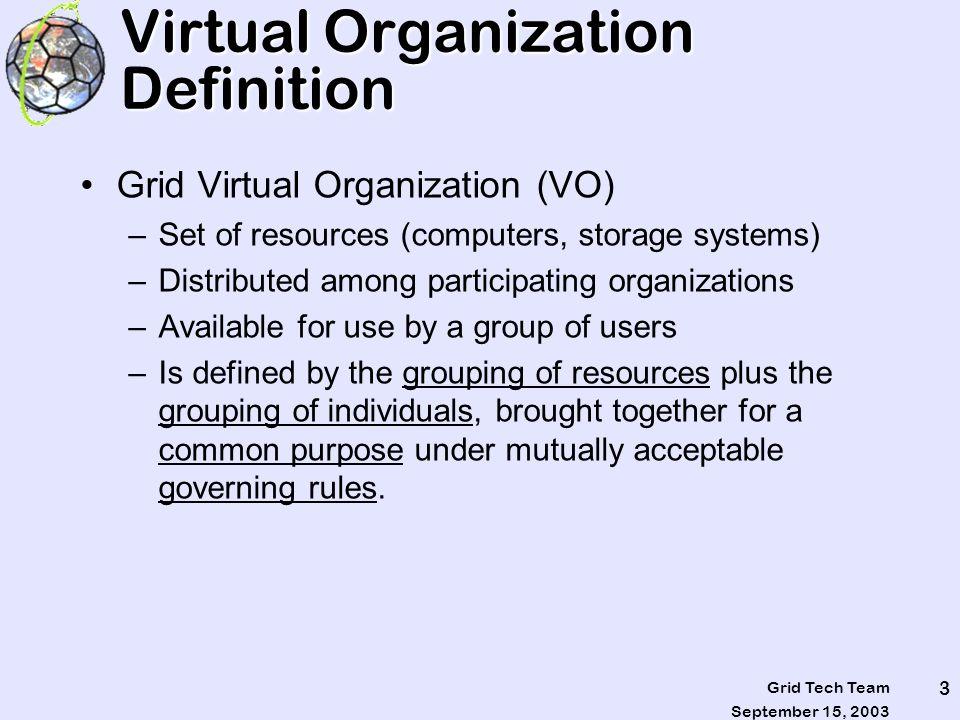 September 15, 2003 Grid Tech Team 4 Organizations, Resources, Users, and Virtual Organizations S C Storage Resource Compute Resource S S S S C C C C C C C C C C C S S S S S S Org A Org B Org C VO X VO Y U2U2 U1U1