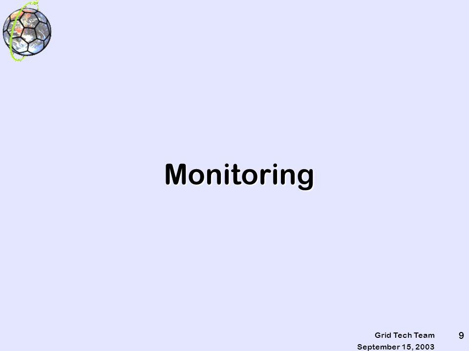 September 15, 2003 Grid Tech Team 10 Network Monitoring