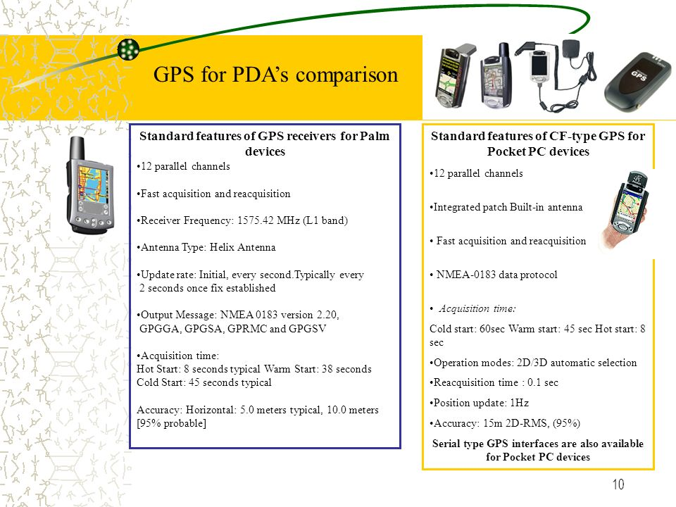 10 Standard features of GPS receivers for Palm devices 12 parallel channels Fast acquisition and reacquisition Receiver Frequency: 1575.42 MHz (L1 band) Antenna Type: Helix Antenna Update rate: Initial, every second.Typically every 2 seconds once fix established Output Message: NMEA 0183 version 2.20, GPGGA, GPGSA, GPRMC and GPGSV Acquisition time: Hot Start: 8 seconds typical Warm Start: 38 seconds Cold Start: 45 seconds typical Accuracy: Horizontal: 5.0 meters typical, 10.0 meters [95% probable] GPS for PDAs comparison Standard features of CF-type GPS for Pocket PC devices 12 parallel channels Integrated patch Built-in antenna Fast acquisition and reacquisition NMEA-0183 data protocol Acquisition time: Cold start: 60sec Warm start: 45 sec Hot start: 8 sec Operation modes: 2D/3D automatic selection Reacquisition time : 0.1 sec Position update: 1Hz Accuracy: 15m 2D-RMS, (95%) Serial type GPS interfaces are also available for Pocket PC devices