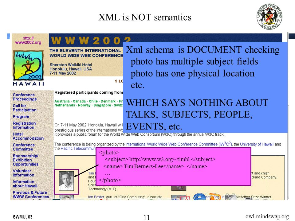 SWMU, 03 11 owl.mindswap.org http://www.w3.org/~timbl Tim Berners-Lee … XML is NOT semantics Xml schema is DOCUMENT checking photo has multiple subject fields photo has one physical location etc.