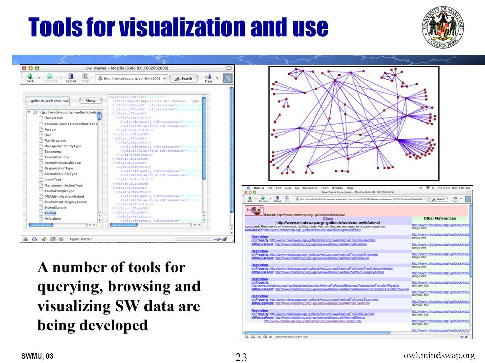 SWMU, 03 23 owl.mindswap.org Tools for visualization and use A number of tools for querying, browsing and visualizing SW data are being developed